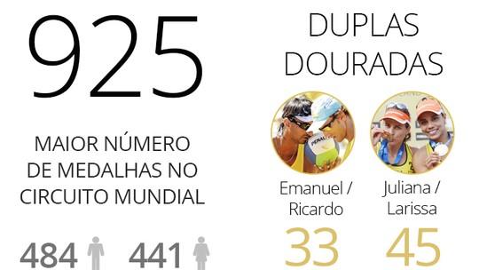 Foto: (Info Esporte)