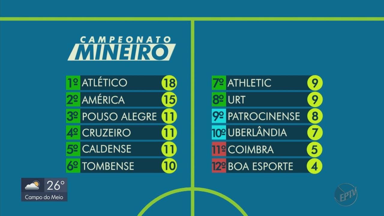 Confira a classificação do Campeonato Mineiro