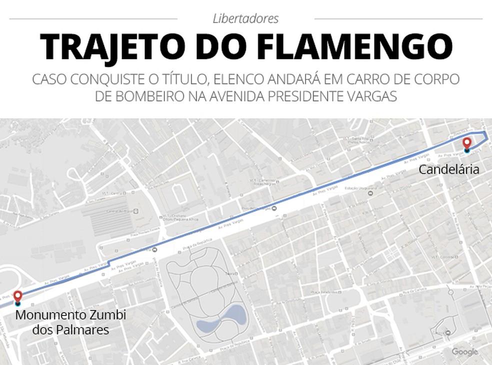 Em Caso De Título Do Flamengo Na Libertadores Festa Será No
