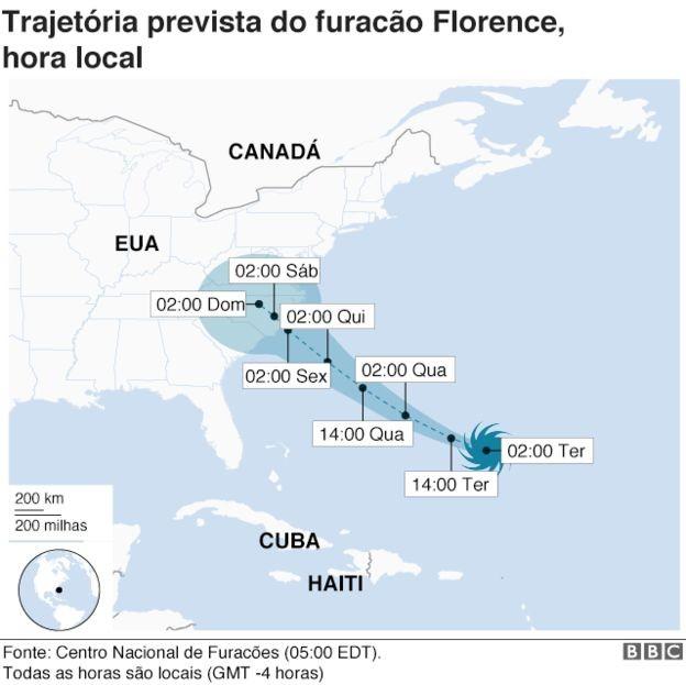 Infográfico BBC Furacões (Foto: BBC)