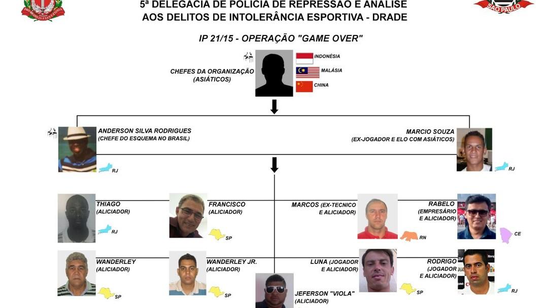 9bcdcc9a4bf Dirceu comemora volta ao Londrina como capitão e destaca confiança de  Tencati