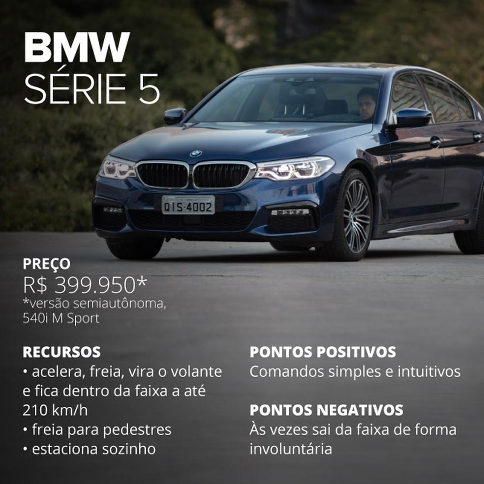 BMW Série 5 (Foto: Marcelo Brandt/G1)