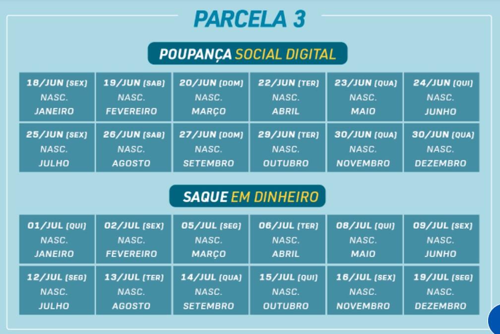 Auxílio Emergencial - novo calendário da terceira parcela — Foto: Reprodução/Ministério da Cidadania