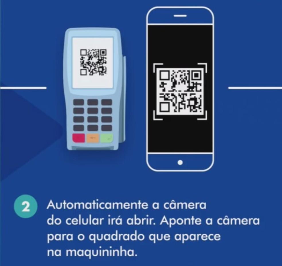 Passo 2 - Maquininha de cartão Caixa — Foto: Divulgação/Caixa