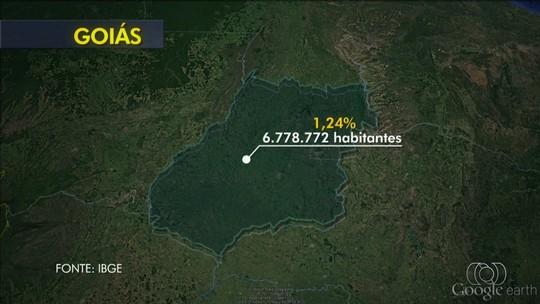 População de Goiás aumentou pouco mais de 1% em um ano, diz IBGE