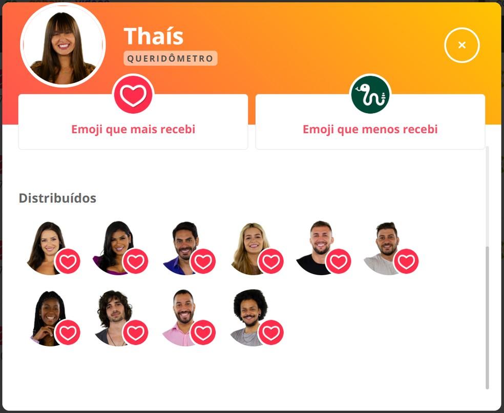 Thaís — Foto: Gshow