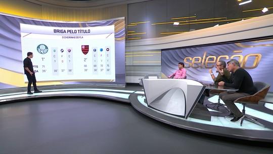 """Cléber Machado vê como """"muito improvável"""" que o Flamengo ultrapasse o Palmeiras no Brasileirão"""